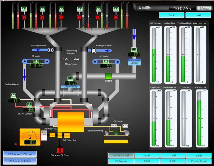 Welcome To Srk Processes 187 Design Amp Development Of Scada